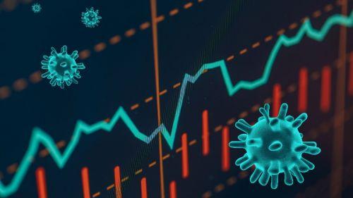 Financiele effecten van het corona virus